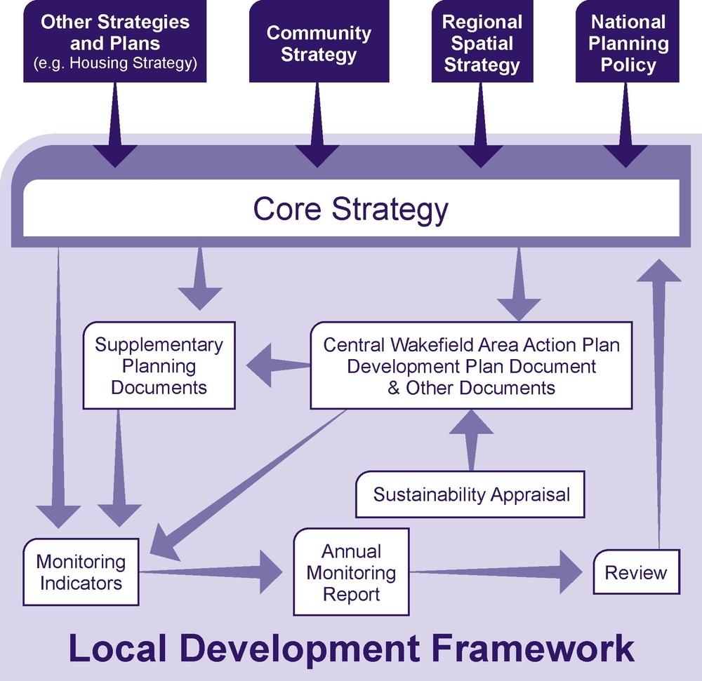 wakefield council central wakefield area action plan adopted